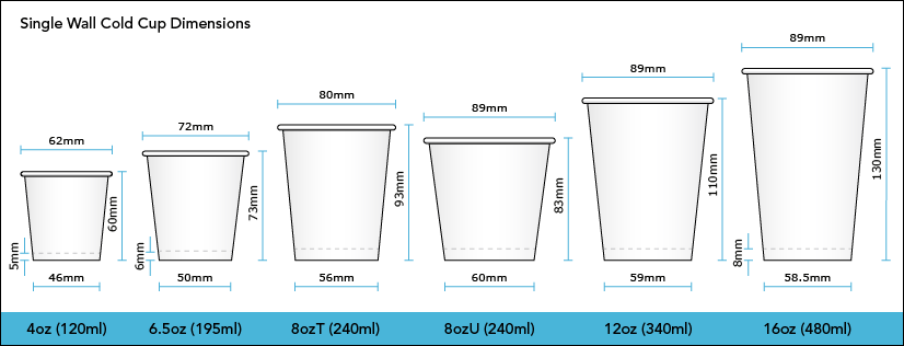 Single Wall Cold Drink Cup Dimensions Pp