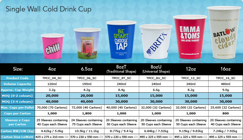 single-wall-cold-drink-cup-pp280817
